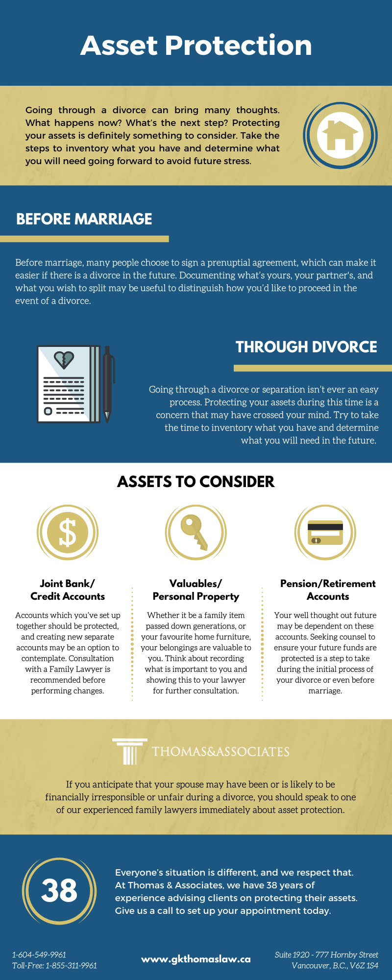 Asset Protection Infographic
